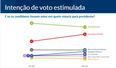 intencao-de-voto.png